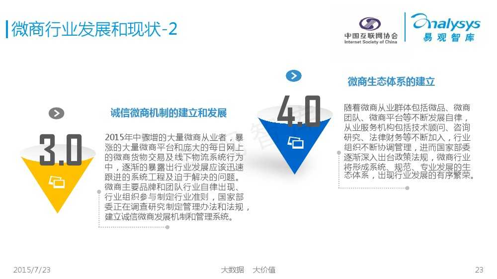 中国微商发展状况研究报告2015 01_000023