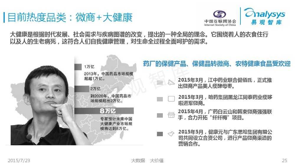 中国微商发展状况研究报告2015 01_000025