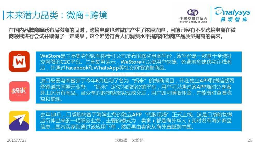 中国微商发展状况研究报告2015 01_000026
