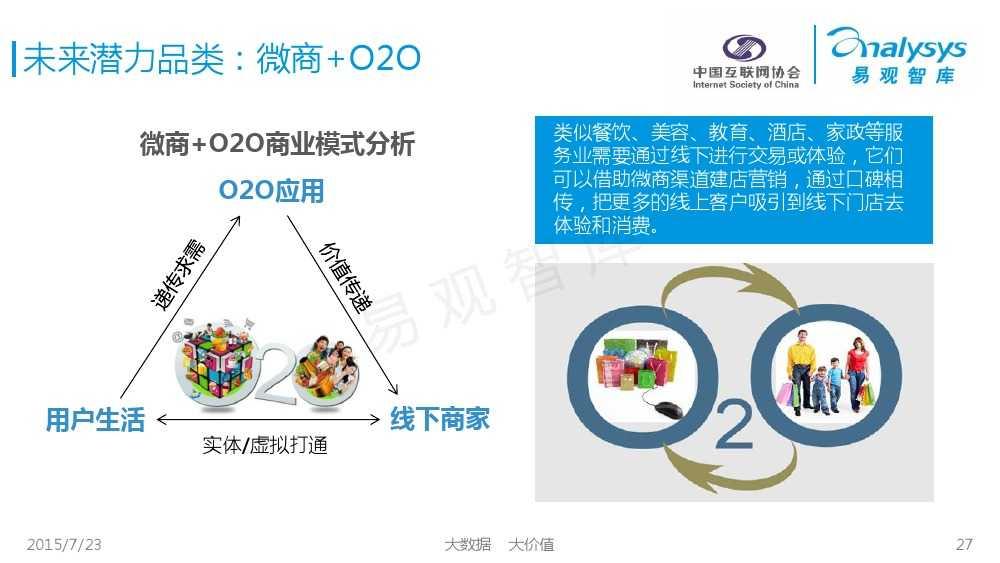 中国微商发展状况研究报告2015 01_000027