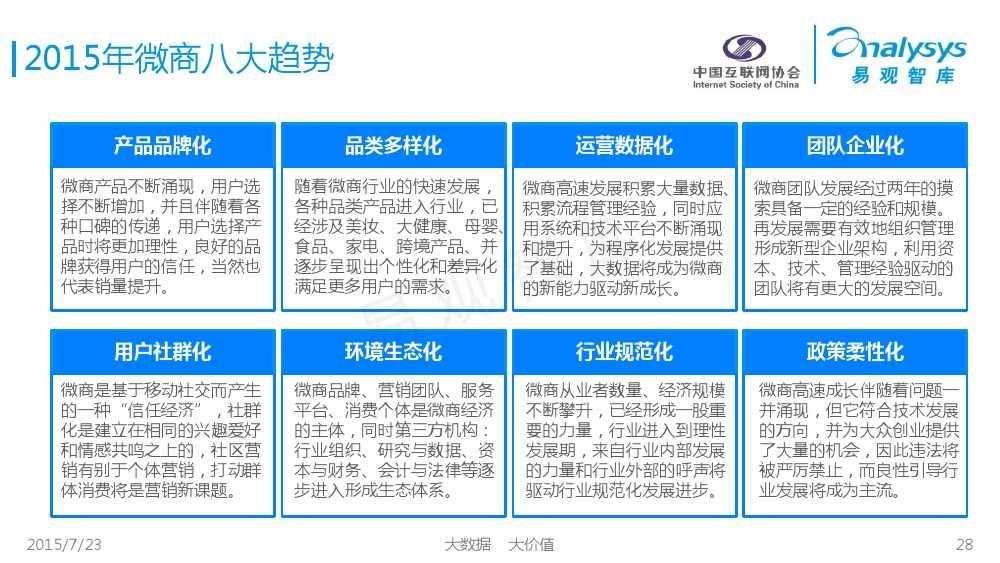 中国微商发展状况研究报告2015 01_000028