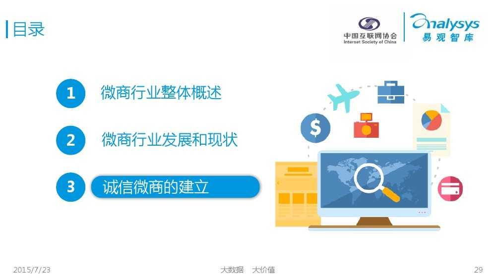 中国微商发展状况研究报告2015 01_000029