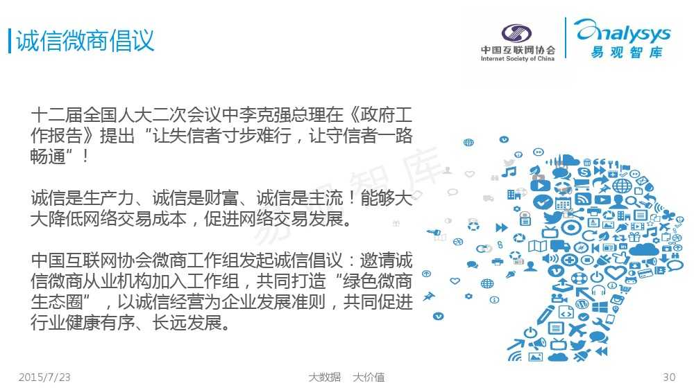 中国微商发展状况研究报告2015 01_000030