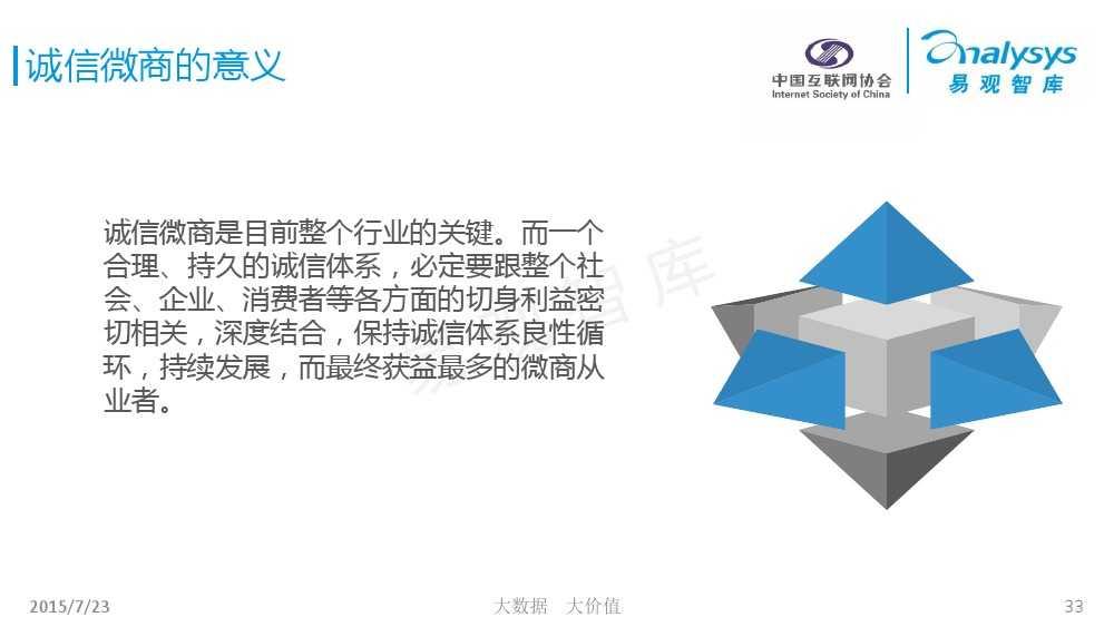中国微商发展状况研究报告2015 01_000033