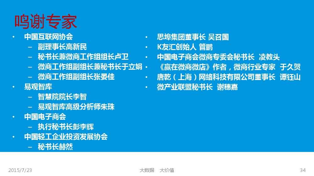 中国微商发展状况研究报告2015 01_000034