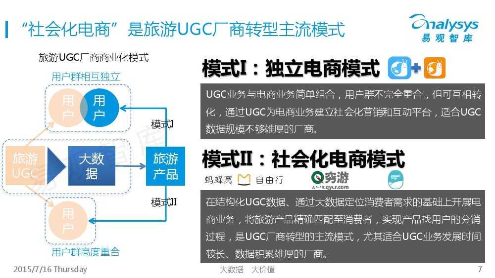中国旅游UGC自由行市场专题研究报告2015_000007