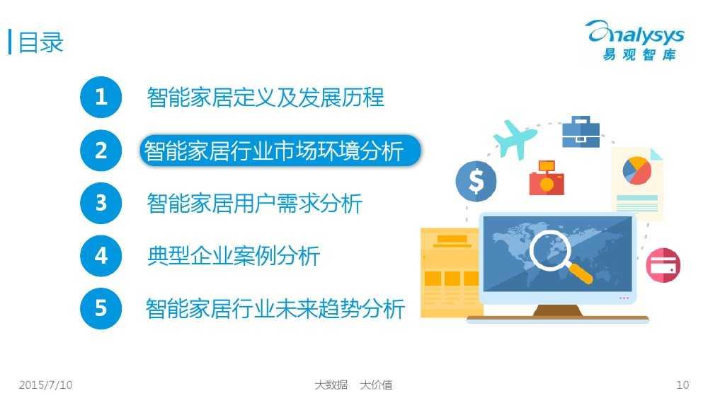 中国智能家居市场专题研究报告2015 01_000010