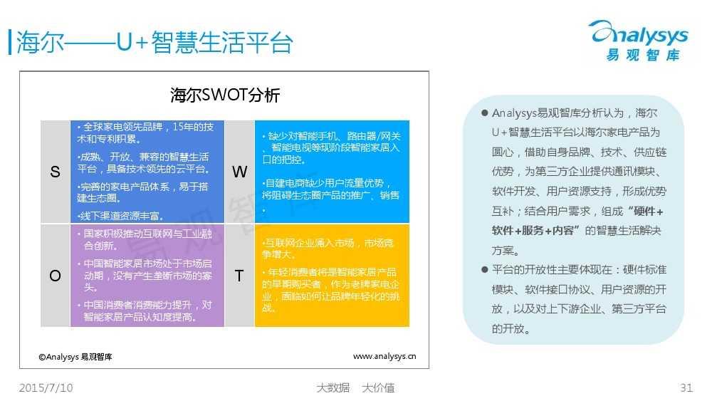 中国智能家居市场专题研究报告2015 01_000031