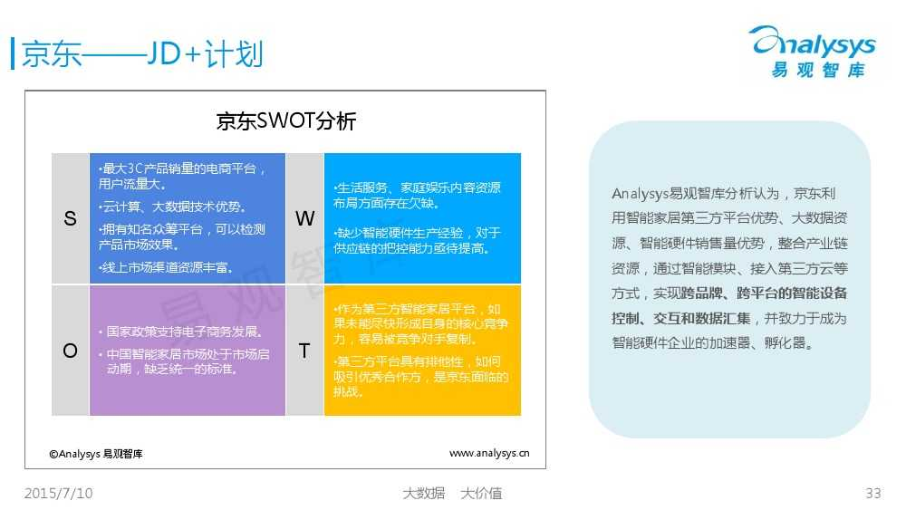 中国智能家居市场专题研究报告2015 01_000033