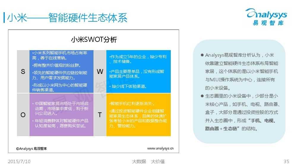 中国智能家居市场专题研究报告2015 01_000035