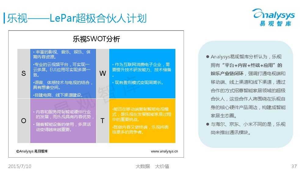 中国智能家居市场专题研究报告2015 01_000037
