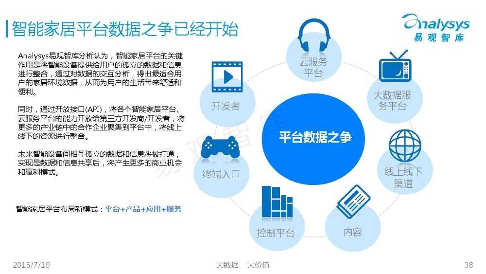 中国智能家居市场专题研究报告2015 01_000038
