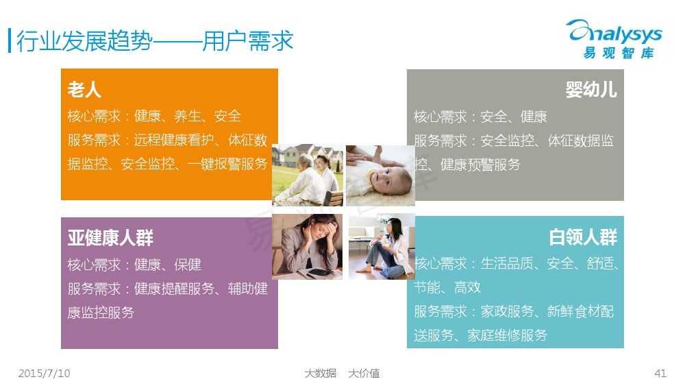 中国智能家居市场专题研究报告2015 01_000041