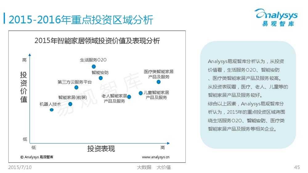 中国智能家居市场专题研究报告2015 01_000045