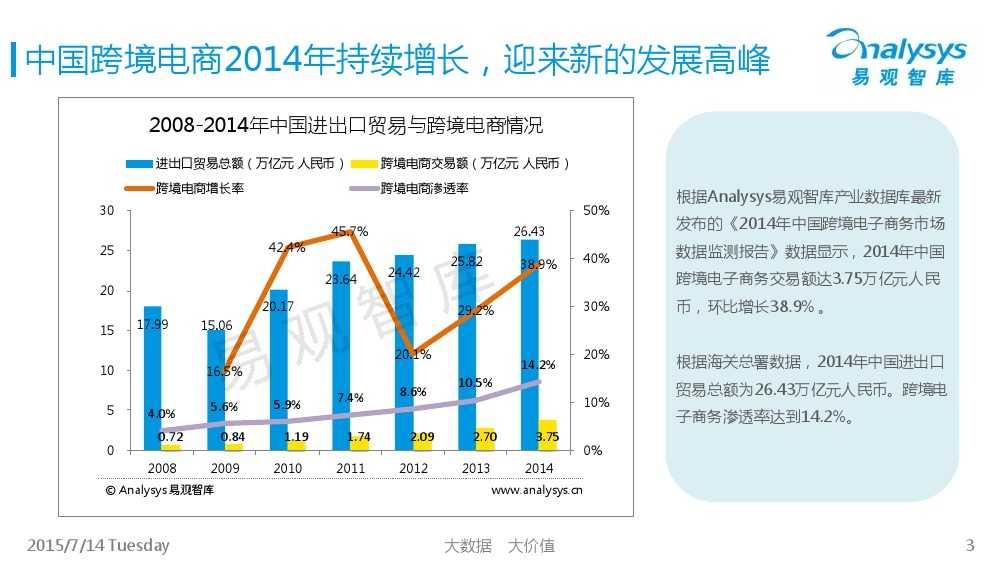 中国跨境进口电商市场专题研究报告2015_000003