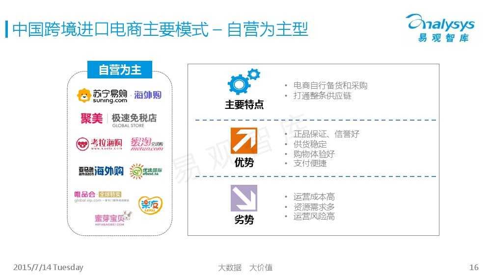 中国跨境进口电商市场专题研究报告2015_000016