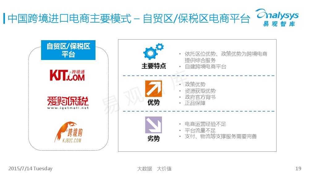 中国跨境进口电商市场专题研究报告2015_000019