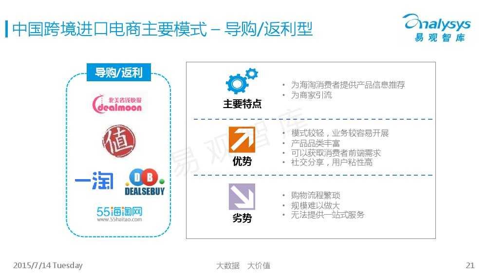 中国跨境进口电商市场专题研究报告2015_000021