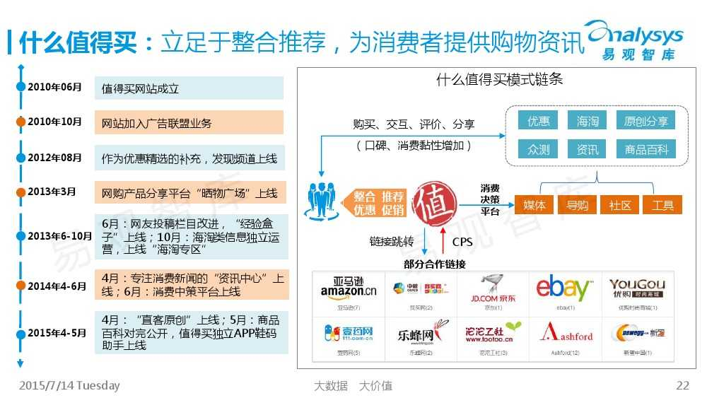 中国跨境进口电商市场专题研究报告2015_000022
