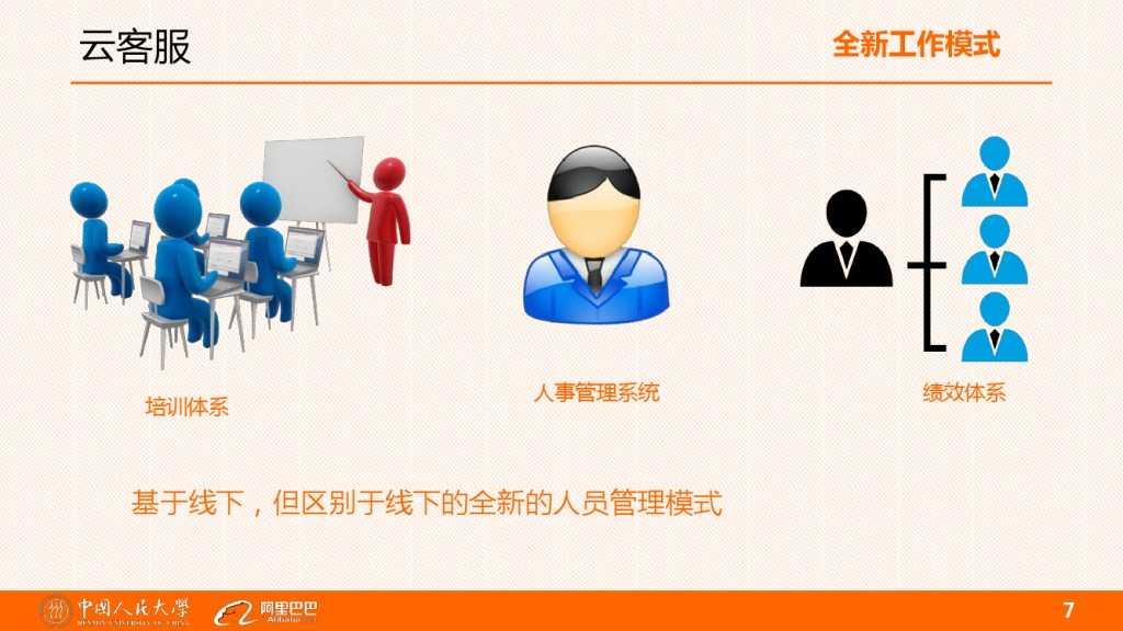 云客服对大学生工作就业的影响分析_000007