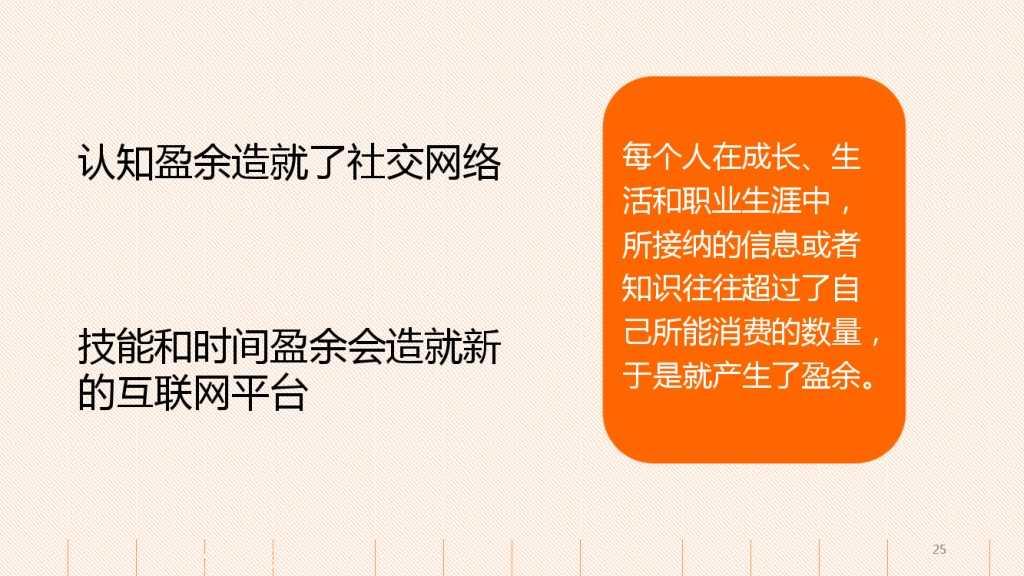 云客服对大学生工作就业的影响分析_000025