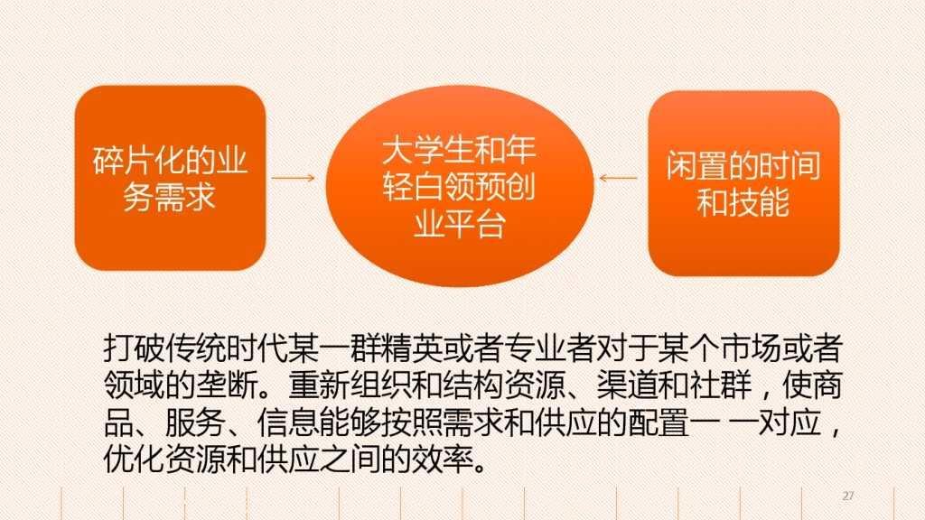云客服对大学生工作就业的影响分析_000027