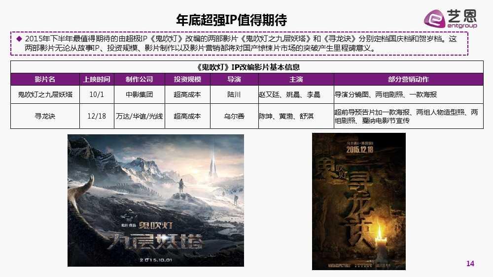 国产惊悚电影市场研究报告_000014