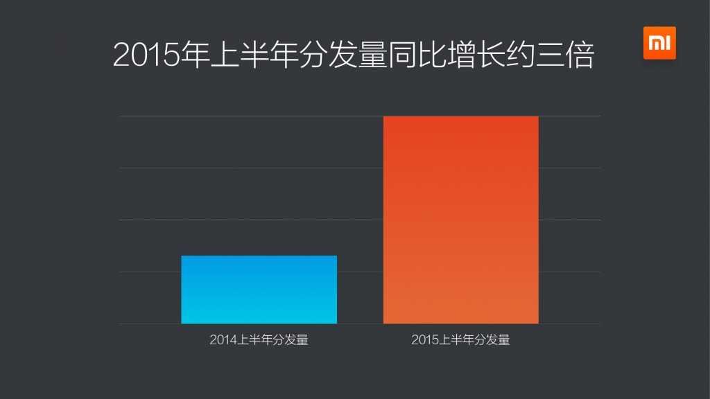 小米应用商店2015上半年报告_000005