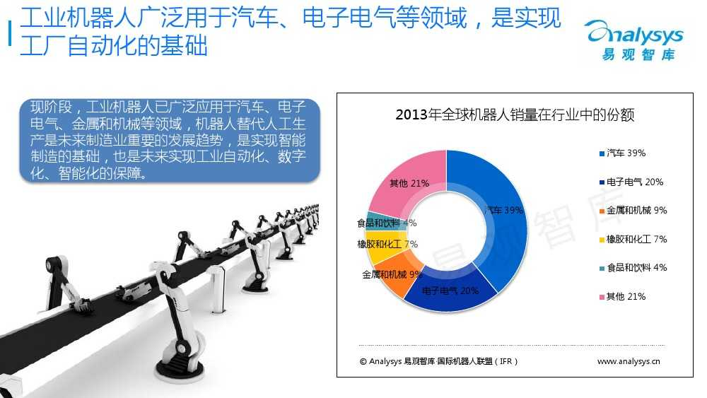 工业机器人专题研究报告2015 01_000007