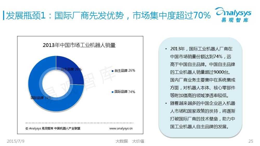 工业机器人专题研究报告2015 01_000025