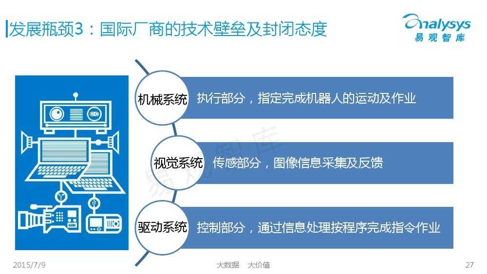 工业机器人专题研究报告2015 01_000027
