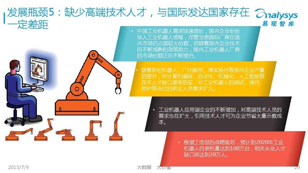 工业机器人专题研究报告2015 01_000029