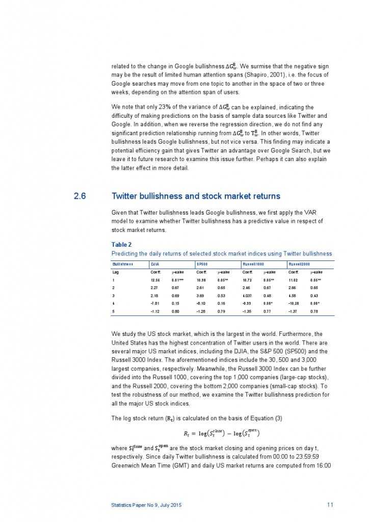 欧央行发现Twitter可预测股市_000012