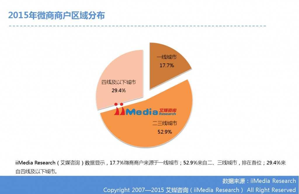 艾媒咨询:2014-2015中国微商研究报告_000013