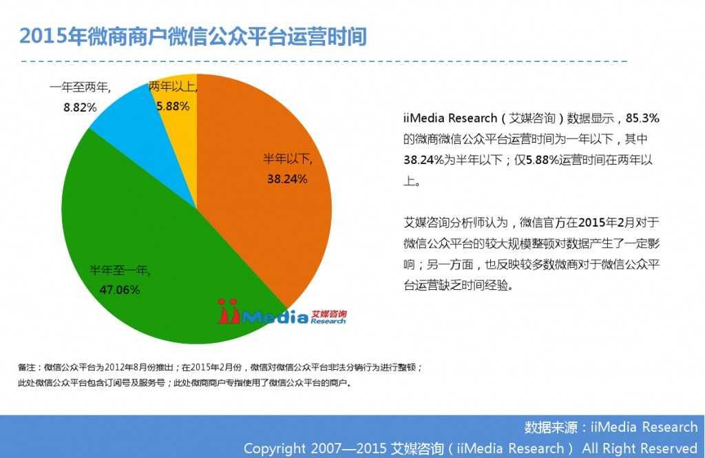 艾媒咨询:2014-2015中国微商研究报告_000021