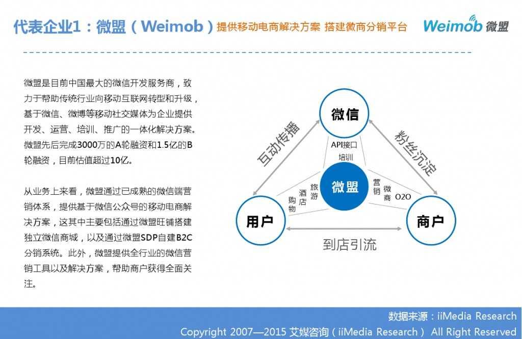 艾媒咨询:2014-2015中国微商研究报告_000026