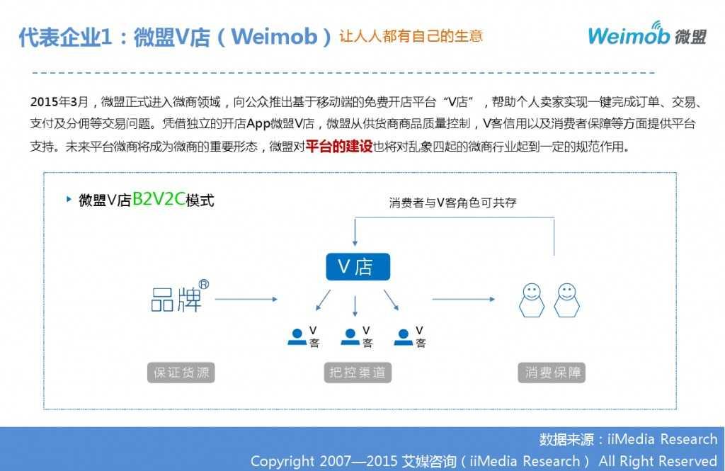 艾媒咨询:2014-2015中国微商研究报告_000027