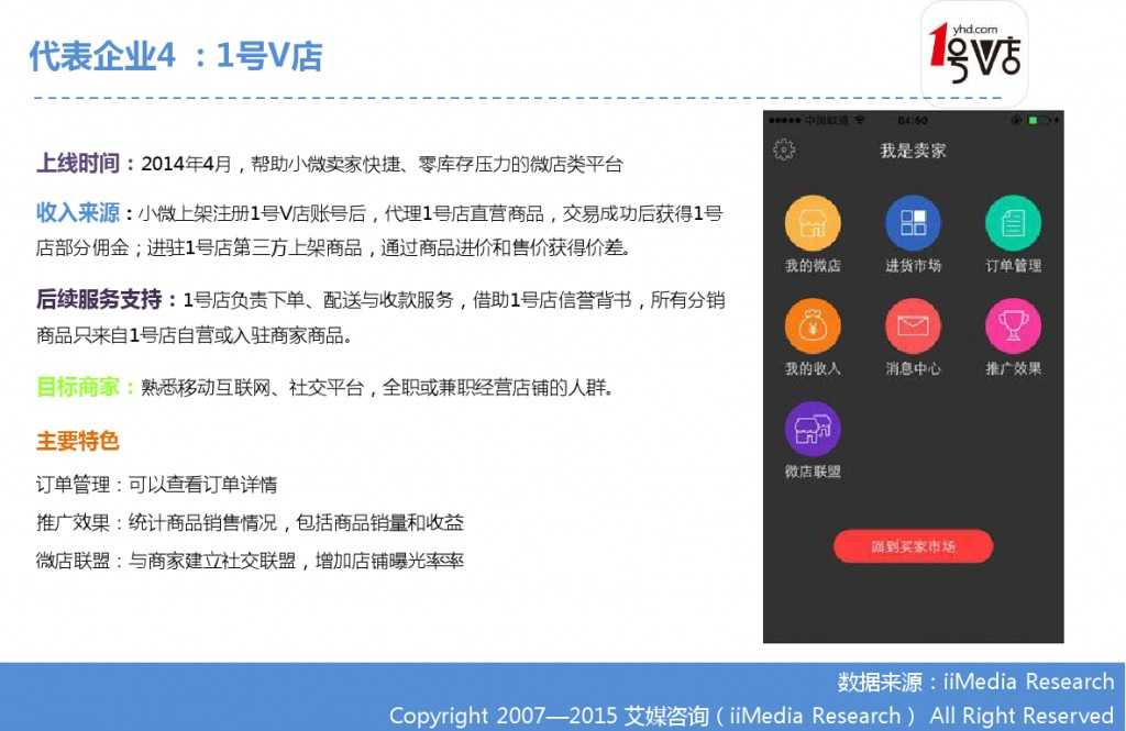 艾媒咨询:2014-2015中国微商研究报告_000030