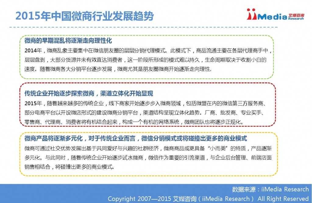 艾媒咨询:2014-2015中国微商研究报告_000037