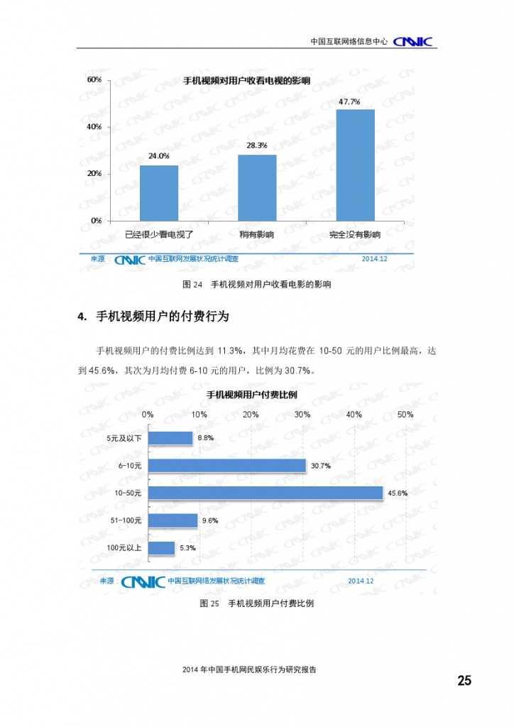 2014年中国手机网民娱乐行为报告_000029