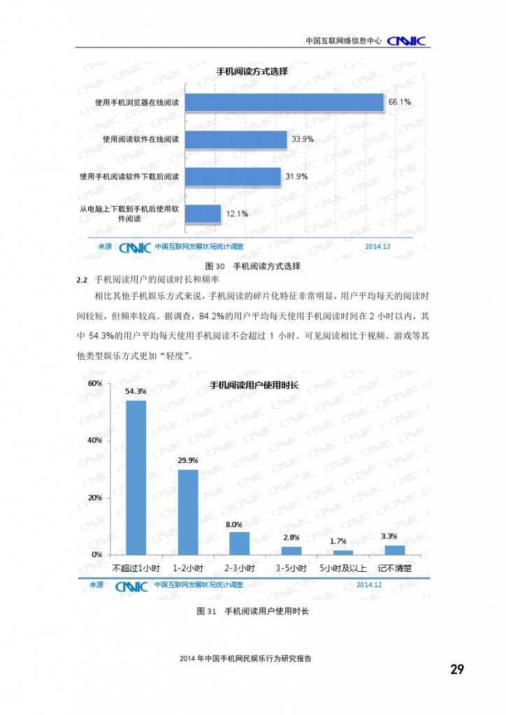2014年中国手机网民娱乐行为报告_000033
