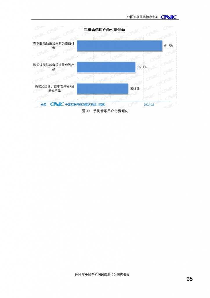 2014年中国手机网民娱乐行为报告_000039