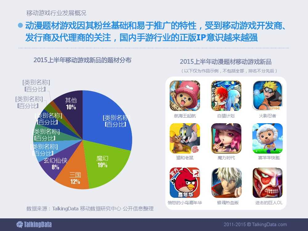 2015上半年移动游戏行业报告_000011
