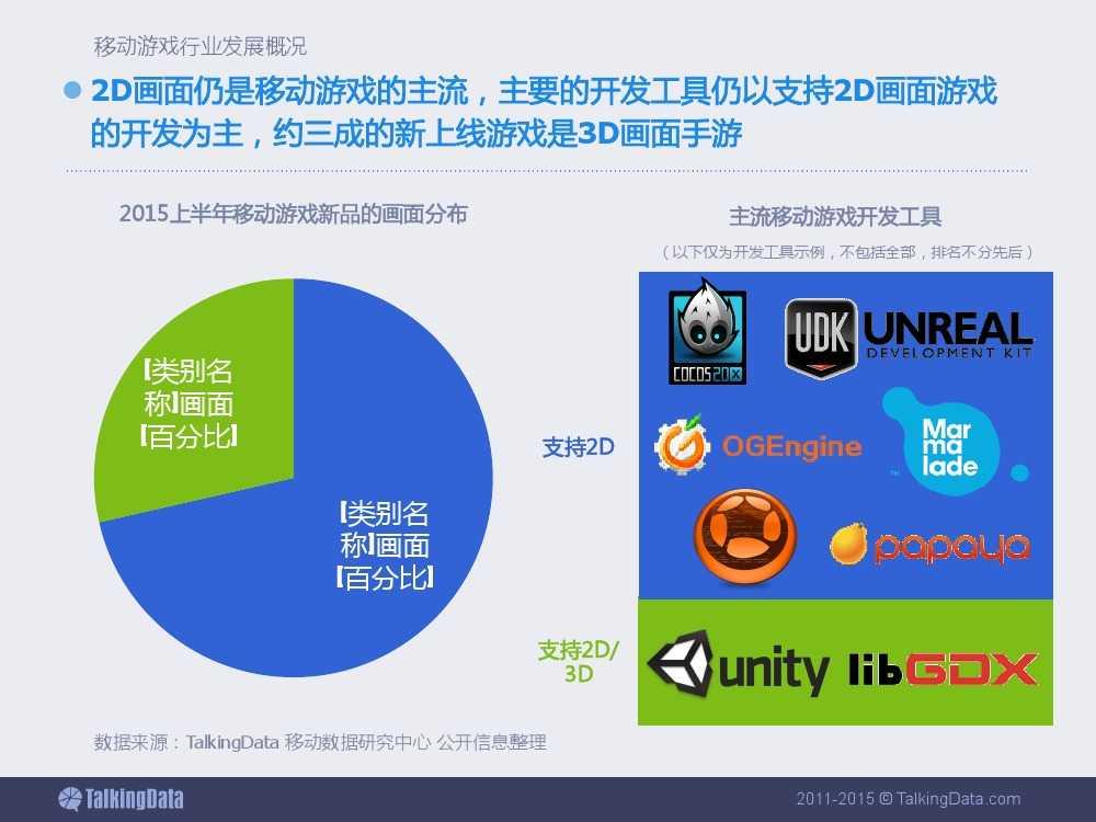 2015上半年移动游戏行业报告_000012