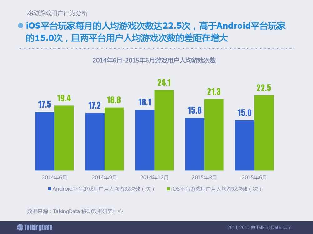 2015上半年移动游戏行业报告_000015