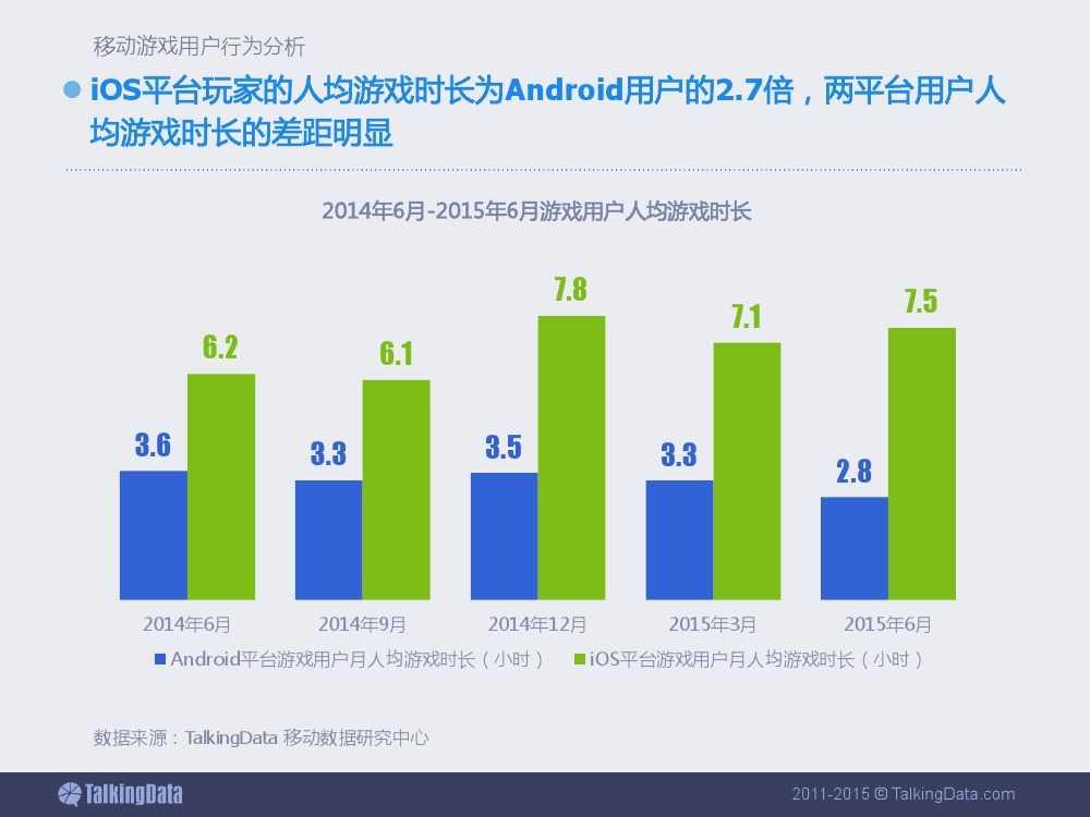 2015上半年移动游戏行业报告_000016
