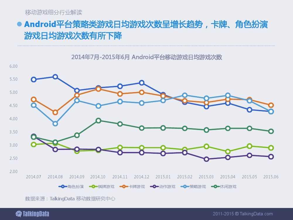 2015上半年移动游戏行业报告_000026