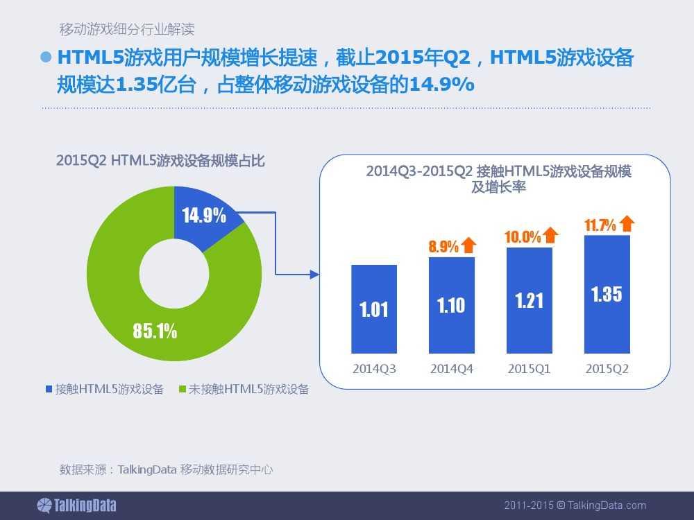 2015上半年移动游戏行业报告_000037