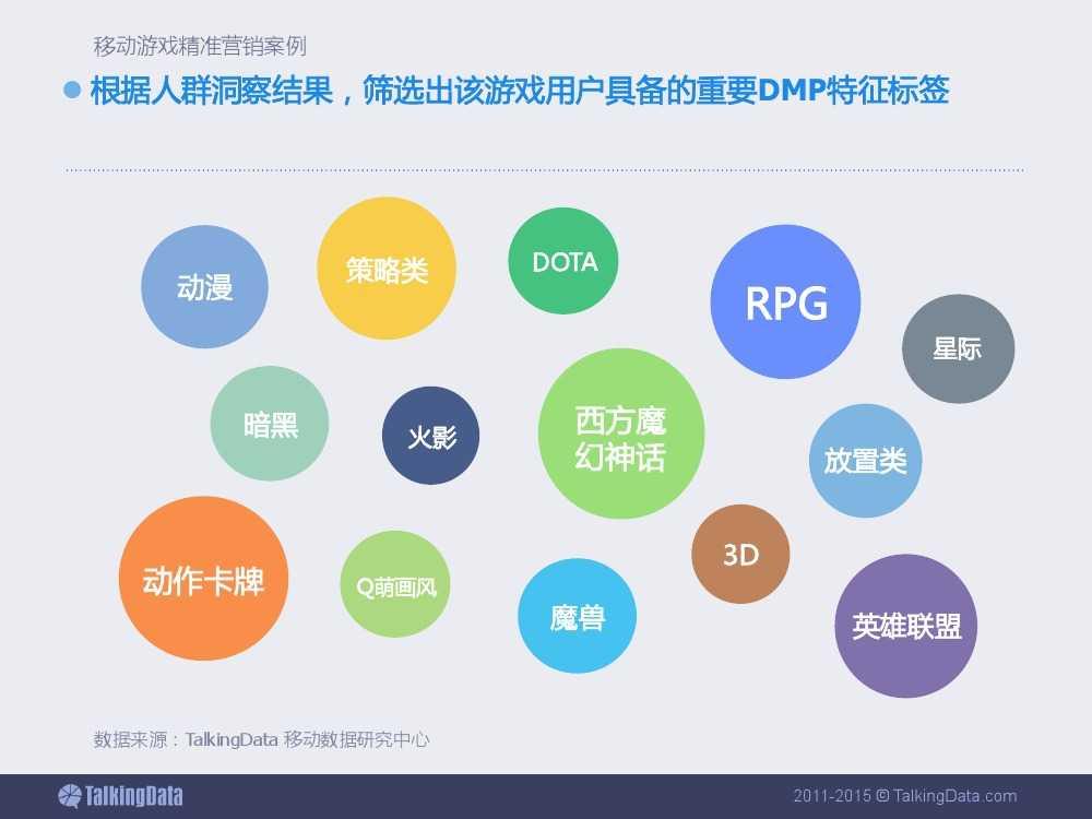 2015上半年移动游戏行业报告_000058