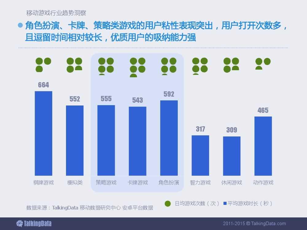2015上半年移动游戏行业报告_000064